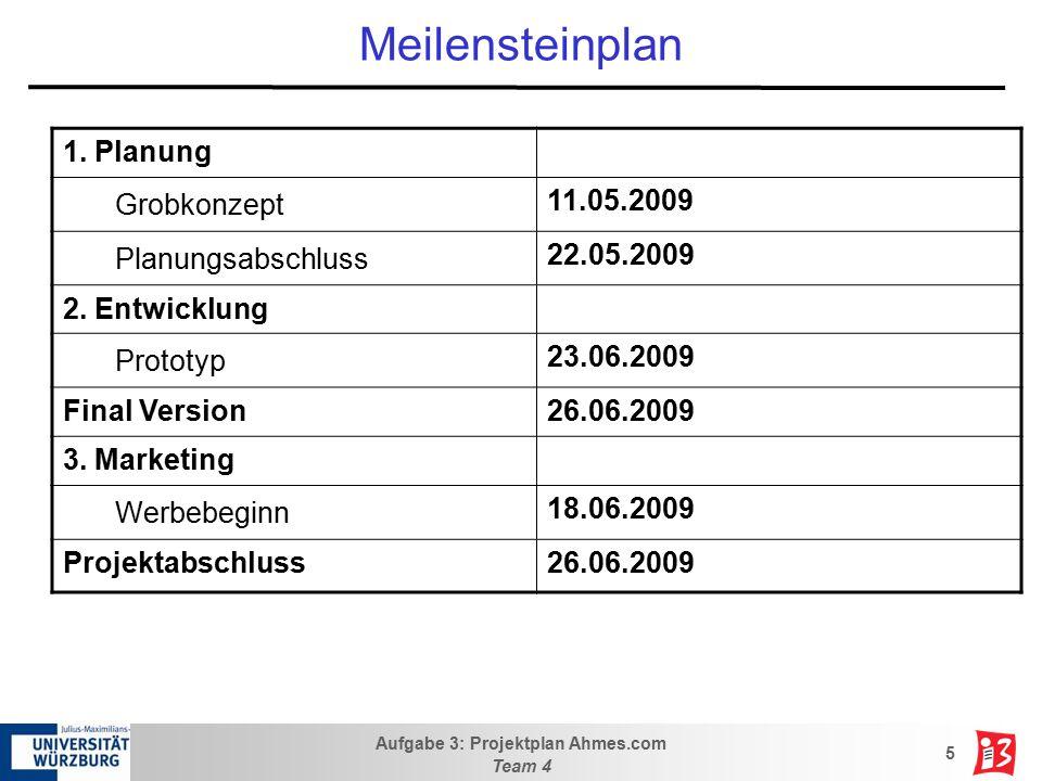 Meilensteinplan 1. Planung Grobkonzept 11.05.2009 Planungsabschluss