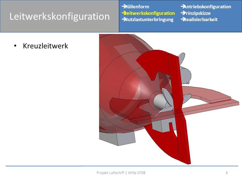 Leitwerkskonfiguration