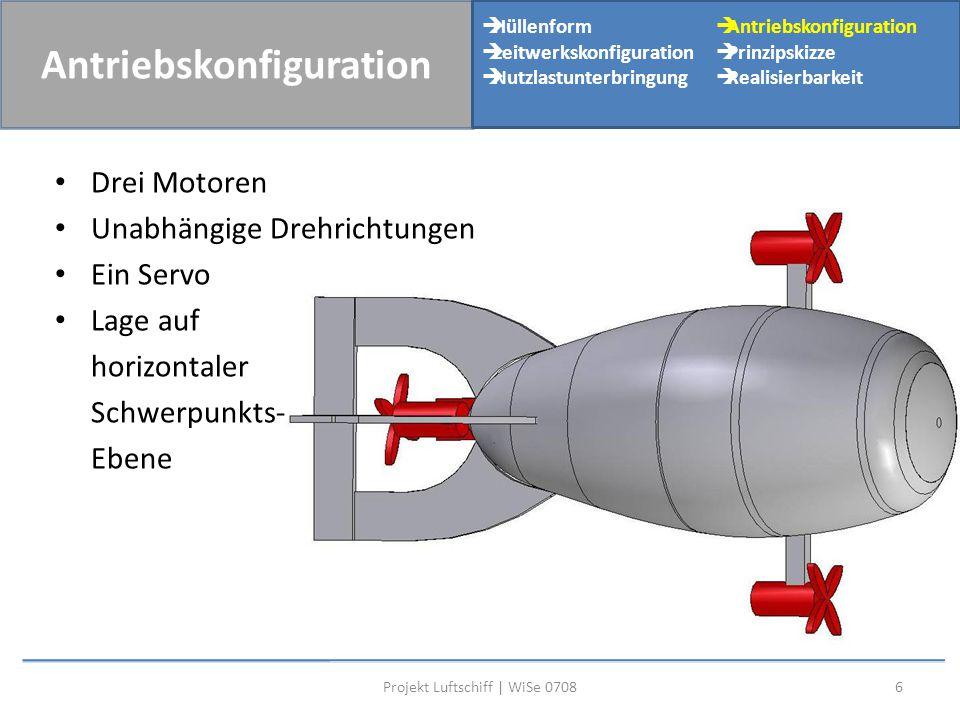 Antriebskonfiguration