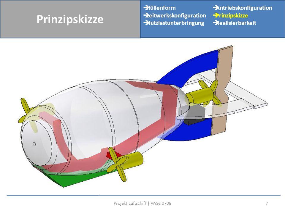 Projekt Luftschiff | WiSe 0708