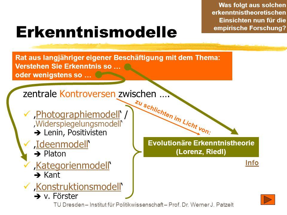 Evolutionäre Erkenntnistheorie (Lorenz, Riedl)