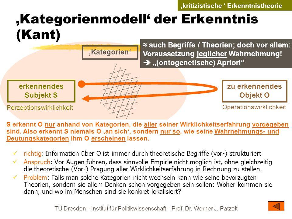 'Kategorienmodell' der Erkenntnis (Kant)