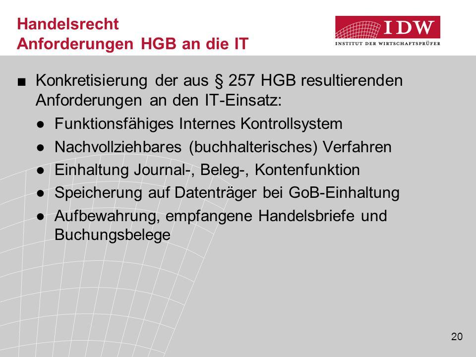 Handelsrecht Anforderungen HGB an die IT