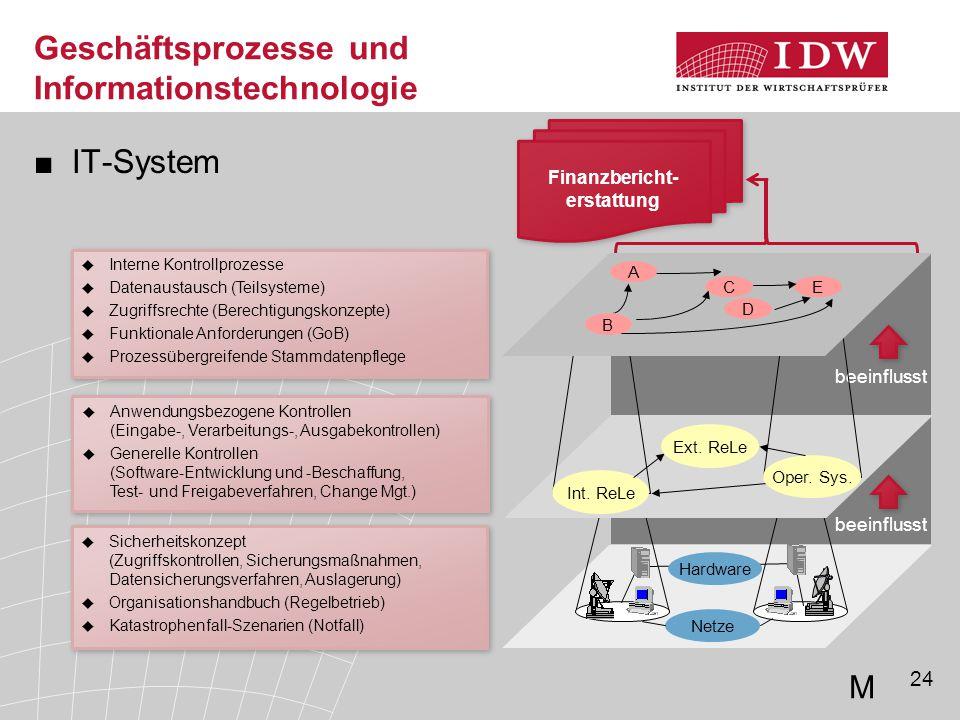 Geschäftsprozesse und Informationstechnologie