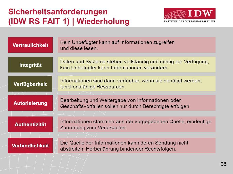 Sicherheitsanforderungen (IDW RS FAIT 1) | Wiederholung