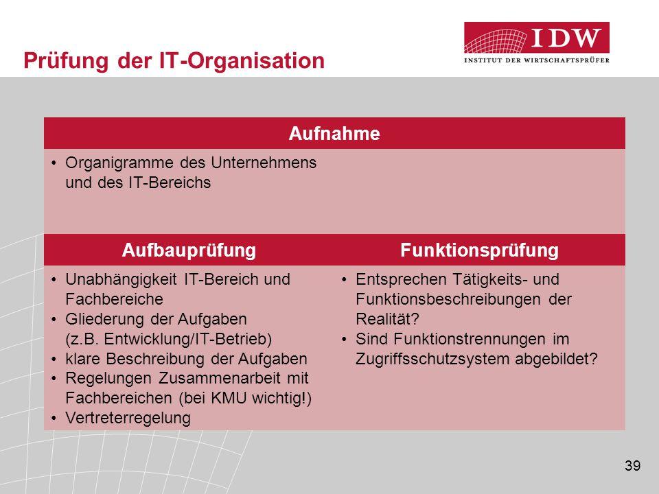 Prüfung der IT-Organisation