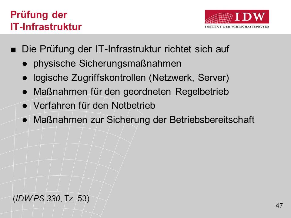 Prüfung der IT-Infrastruktur