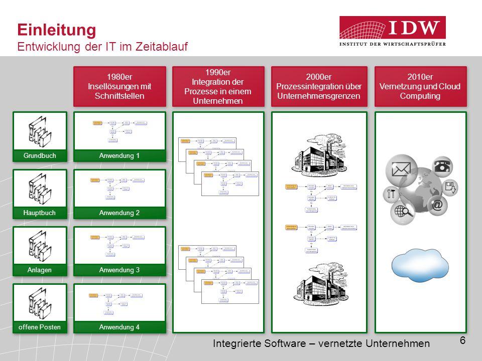 Einleitung Entwicklung der IT im Zeitablauf