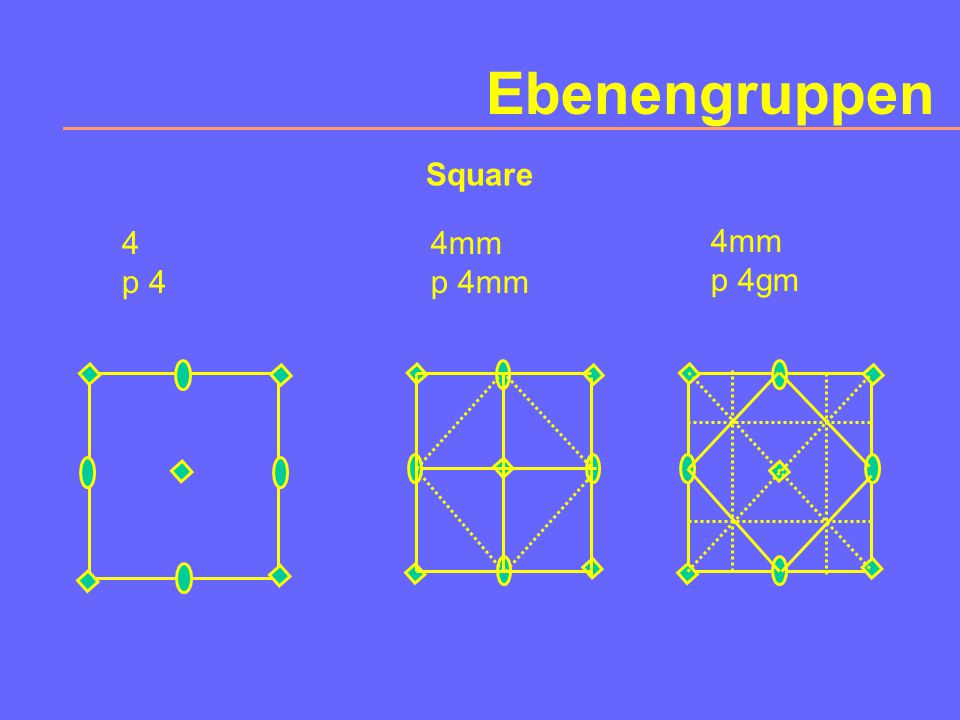 Ebenengruppen Square 4 p 4 4mm p 4mm 4mm p 4gm