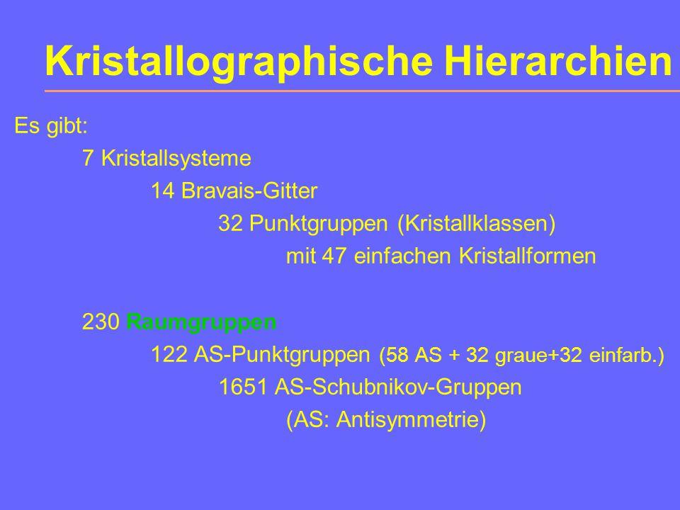 Kristallographische Hierarchien