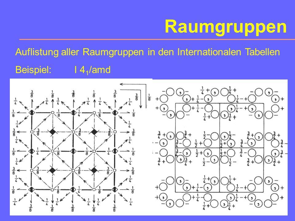 Raumgruppen Auflistung aller Raumgruppen in den Internationalen Tabellen Beispiel: I 41/amd