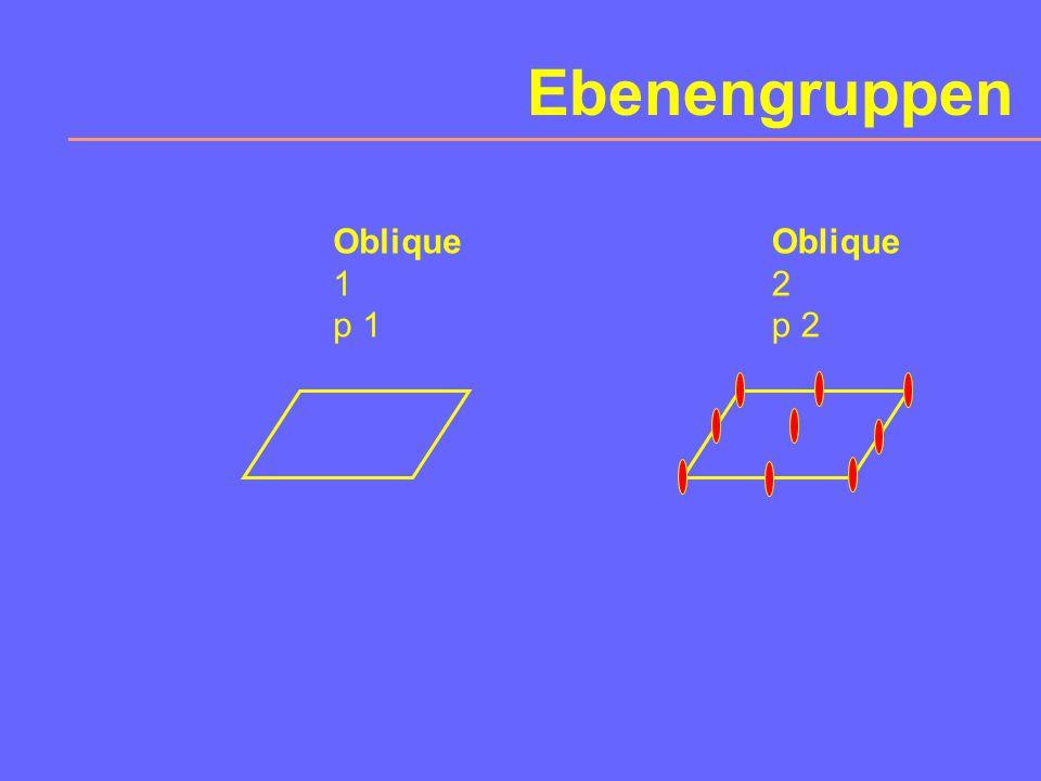 Ebenengruppen Oblique 1 p 1 Oblique 2 p 2