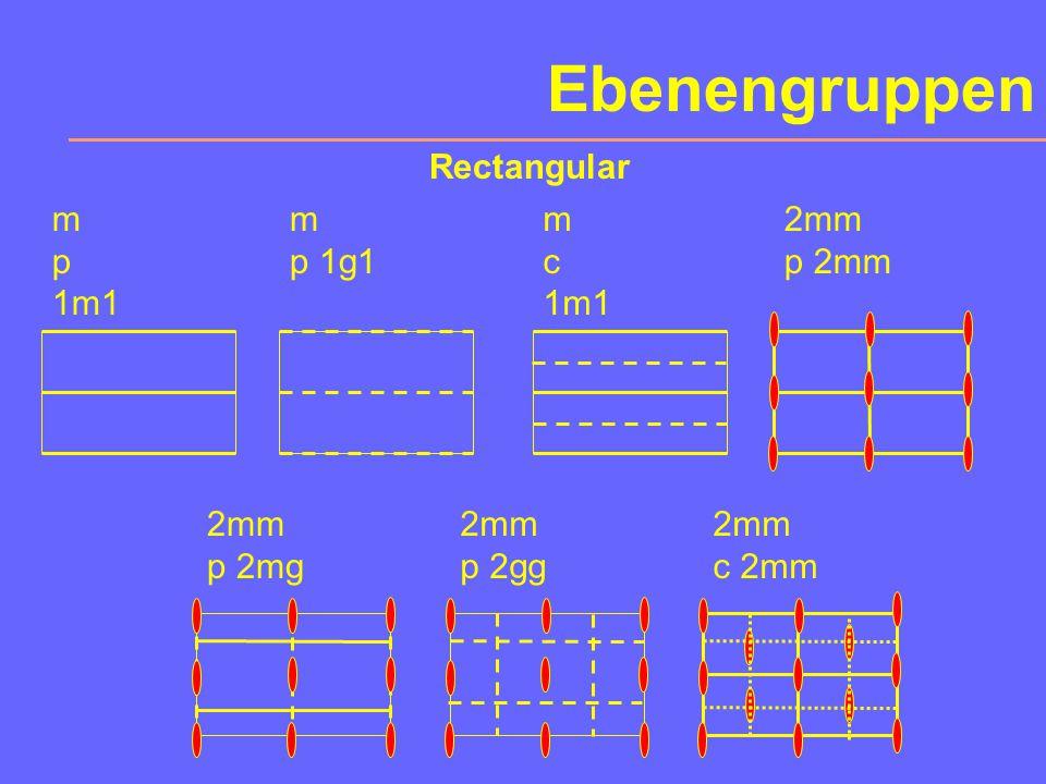 Ebenengruppen Rectangular m p 1m1 m p 1g1 m c 1m1 2mm p 2mm 2mm p 2mg
