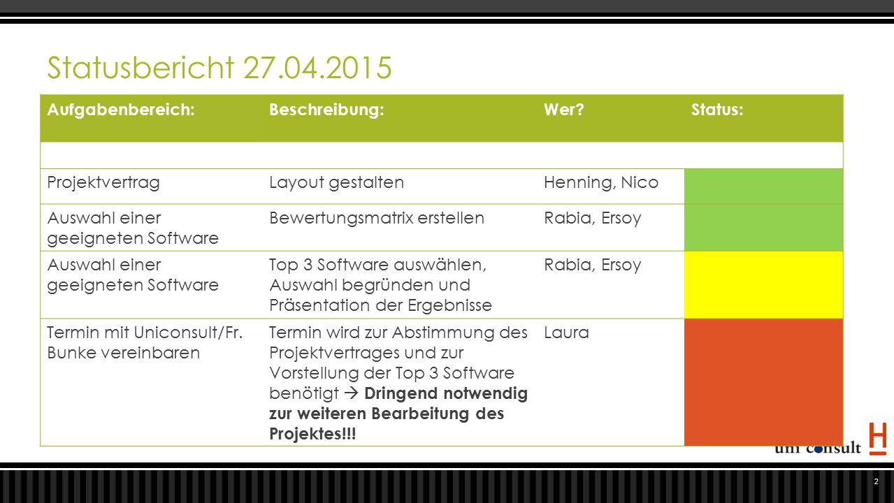 Statusbericht 27.04.2015 Aufgabenbereich: Beschreibung: Wer Status:
