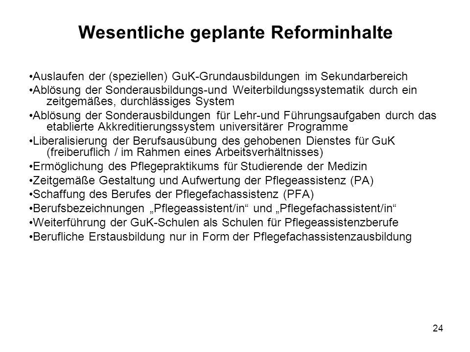 Wesentliche geplante Reforminhalte