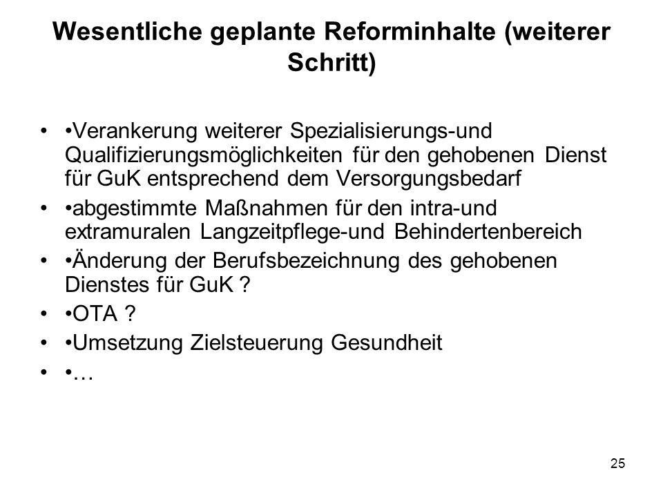 Wesentliche geplante Reforminhalte (weiterer Schritt)