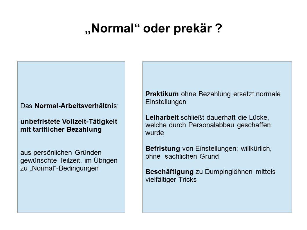 """""""Normal oder prekär Das Normal-Arbeitsverhältnis:"""