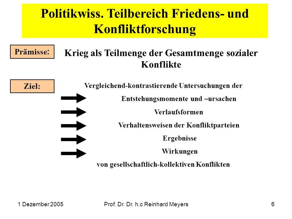 Politikwiss. Teilbereich Friedens- und Konfliktforschung