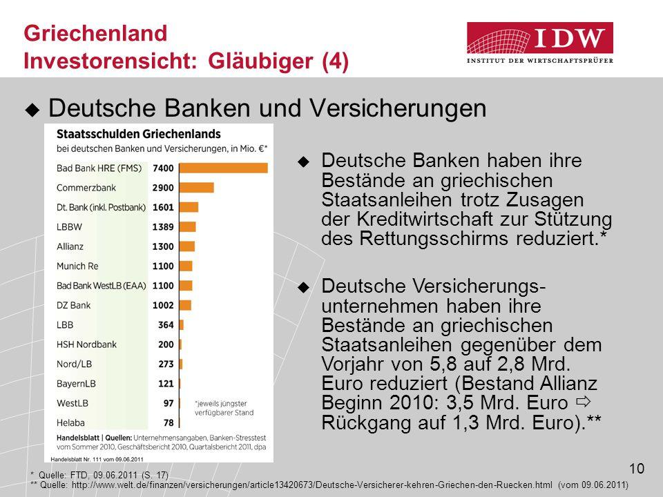 Griechenland Investorensicht: Gläubiger (4)