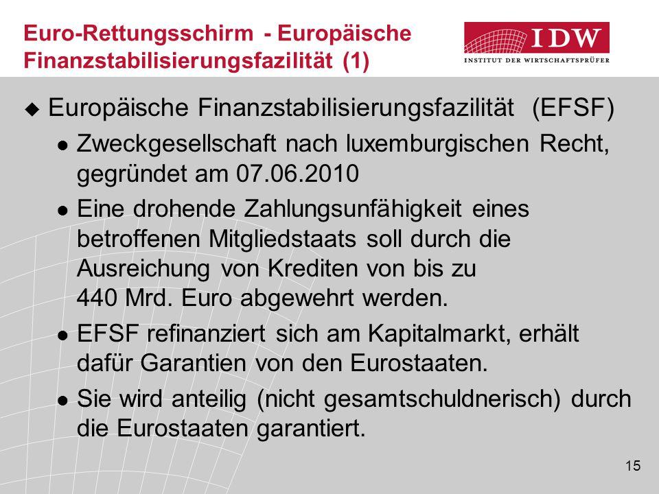 Euro-Rettungsschirm - Europäische Finanzstabilisierungsfazilität (1)