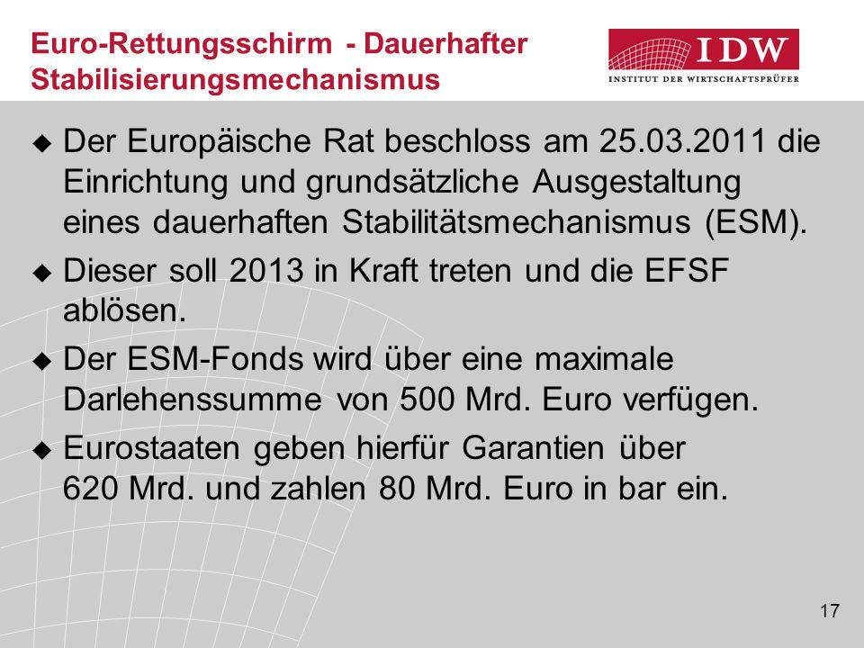 Euro-Rettungsschirm - Dauerhafter Stabilisierungsmechanismus