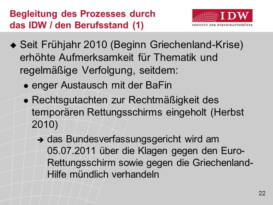 Begleitung des Prozesses durch das IDW / den Berufsstand (1)