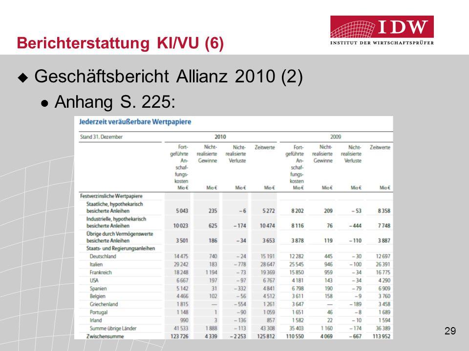 Berichterstattung KI/VU (6)