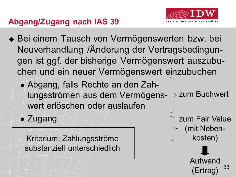 Abgang/Zugang nach IAS 39