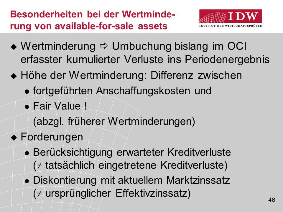 Besonderheiten bei der Wertminde-rung von available-for-sale assets