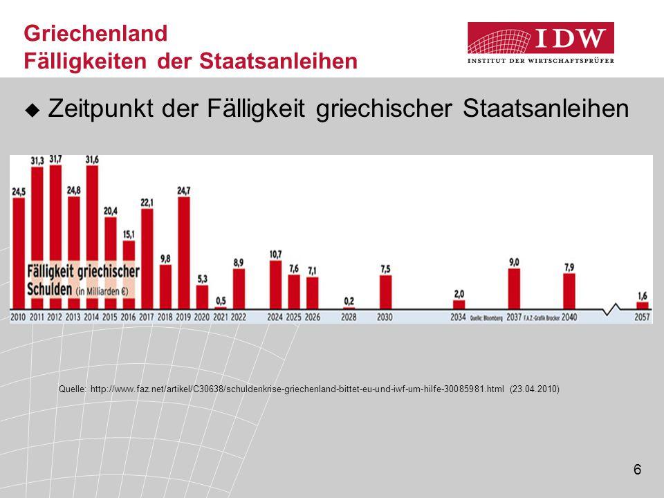 Griechenland Fälligkeiten der Staatsanleihen