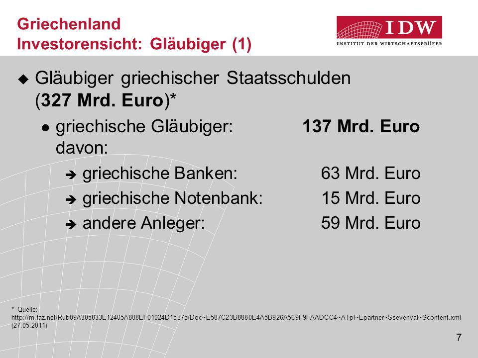 Griechenland Investorensicht: Gläubiger (1)