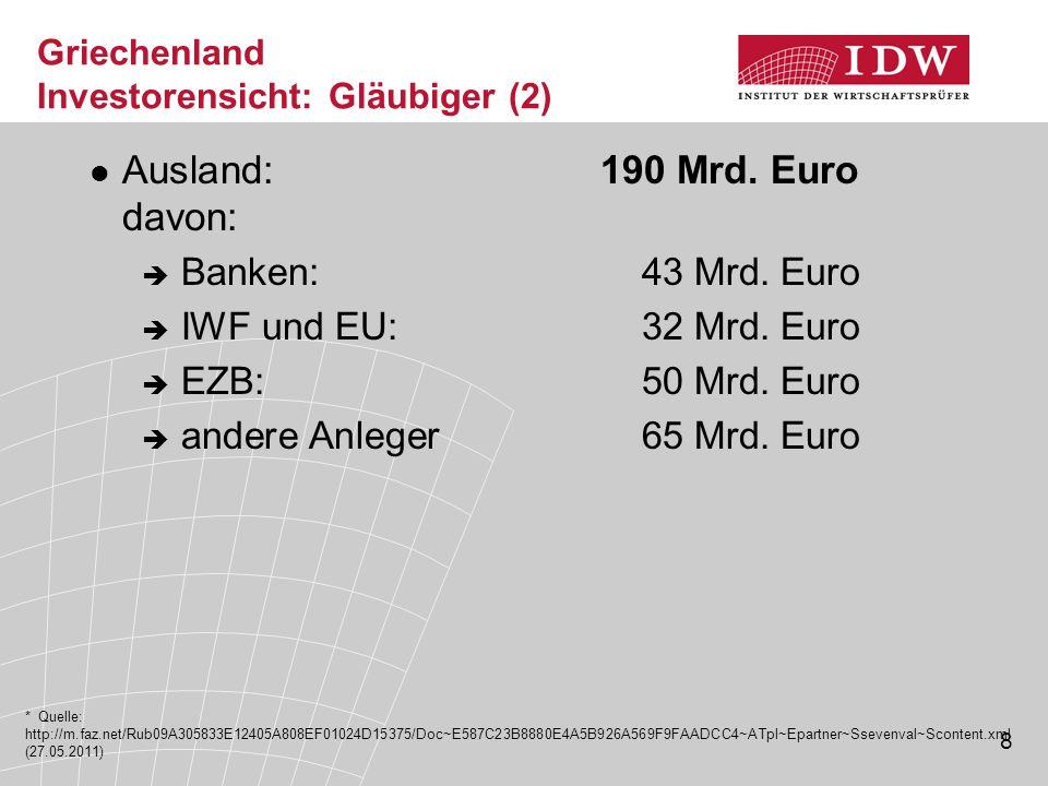 Griechenland Investorensicht: Gläubiger (2)