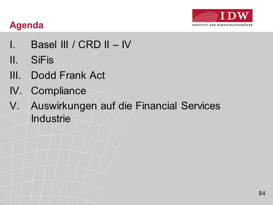 Auswirkungen auf die Financial Services Industrie