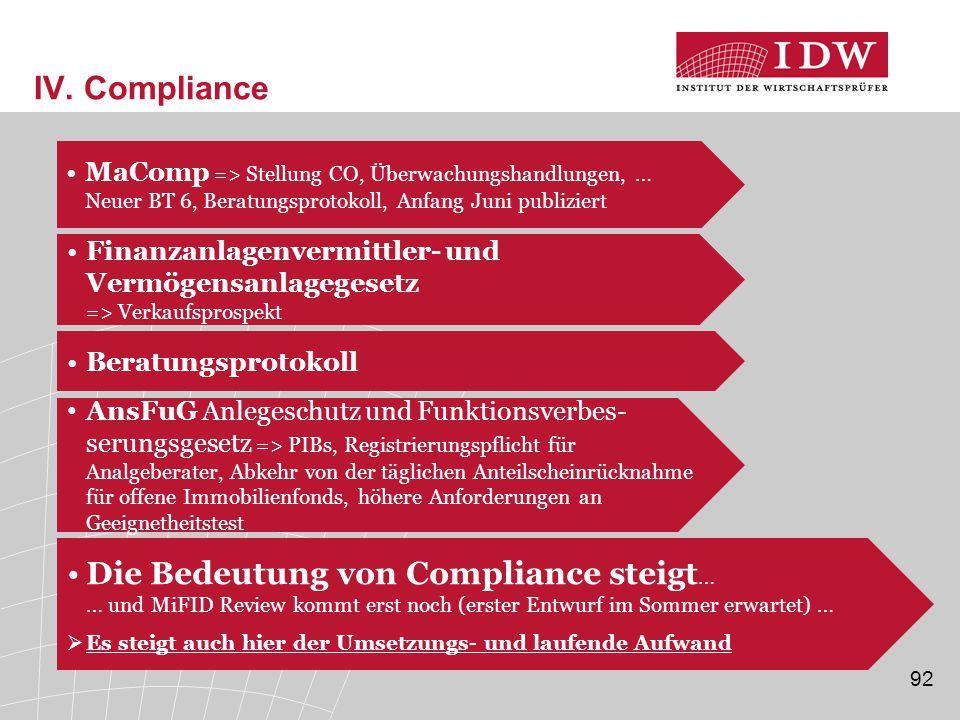 IV. Compliance MaComp => Stellung CO, Überwachungshandlungen, … Neuer BT 6, Beratungsprotokoll, Anfang Juni publiziert.