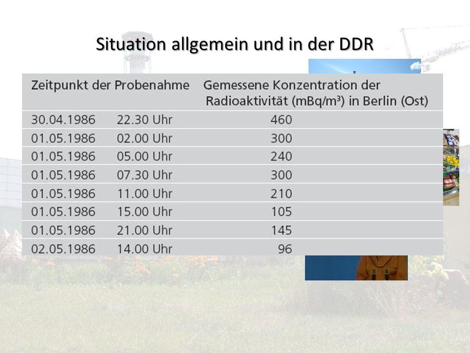 Situation allgemein und in der DDR