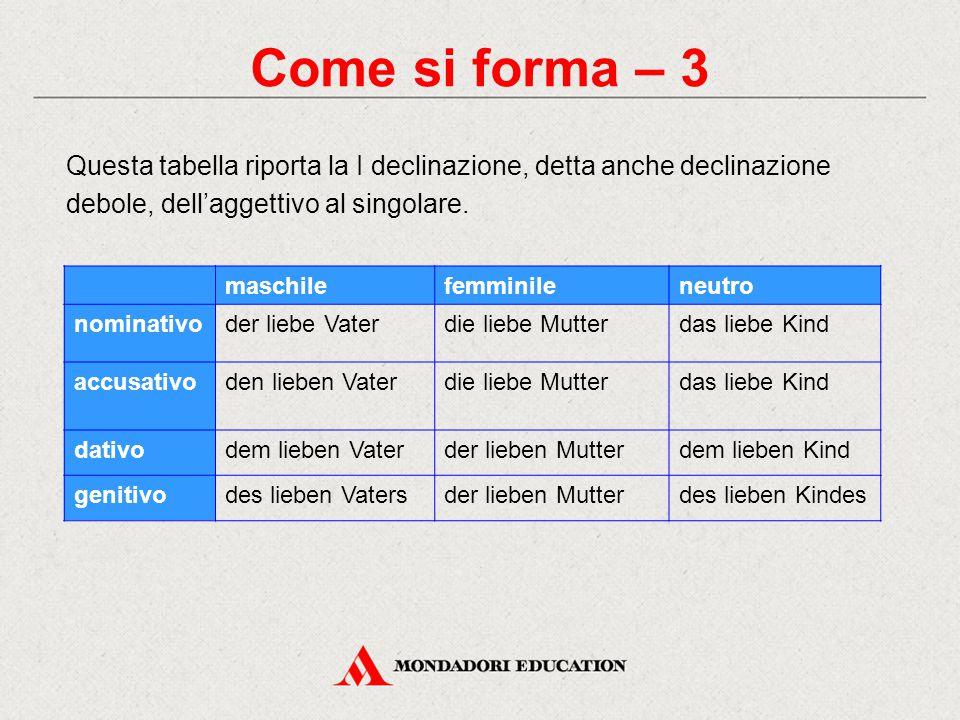 Come si forma – 3 Questa tabella riporta la I declinazione, detta anche declinazione debole, dell'aggettivo al singolare.