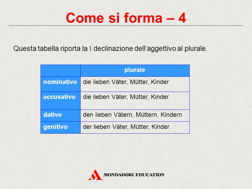 Come si forma – 4 Questa tabella riporta la I declinazione dell'aggettivo al plurale. plurale. nominativo.