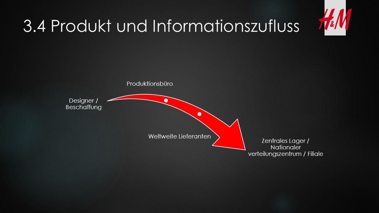 3.4 Produkt und Informationszufluss