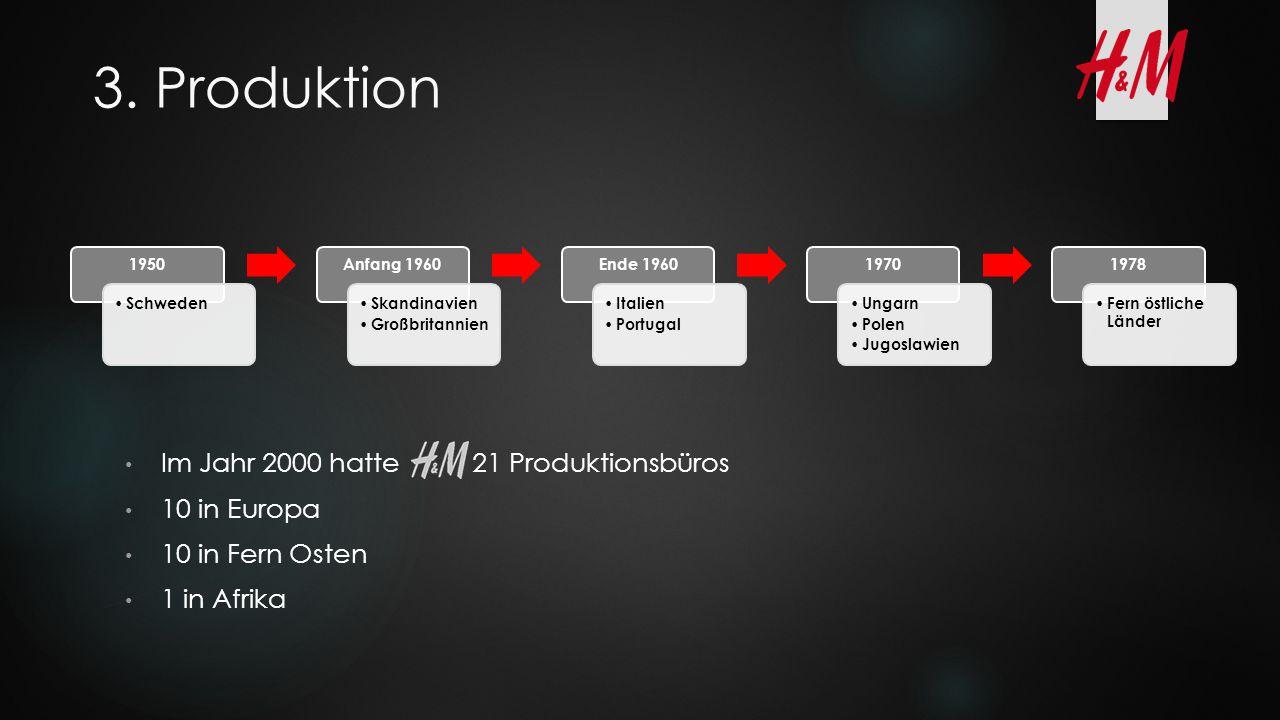 3. Produktion Im Jahr 2000 hatte 21 Produktionsbüros 10 in Europa