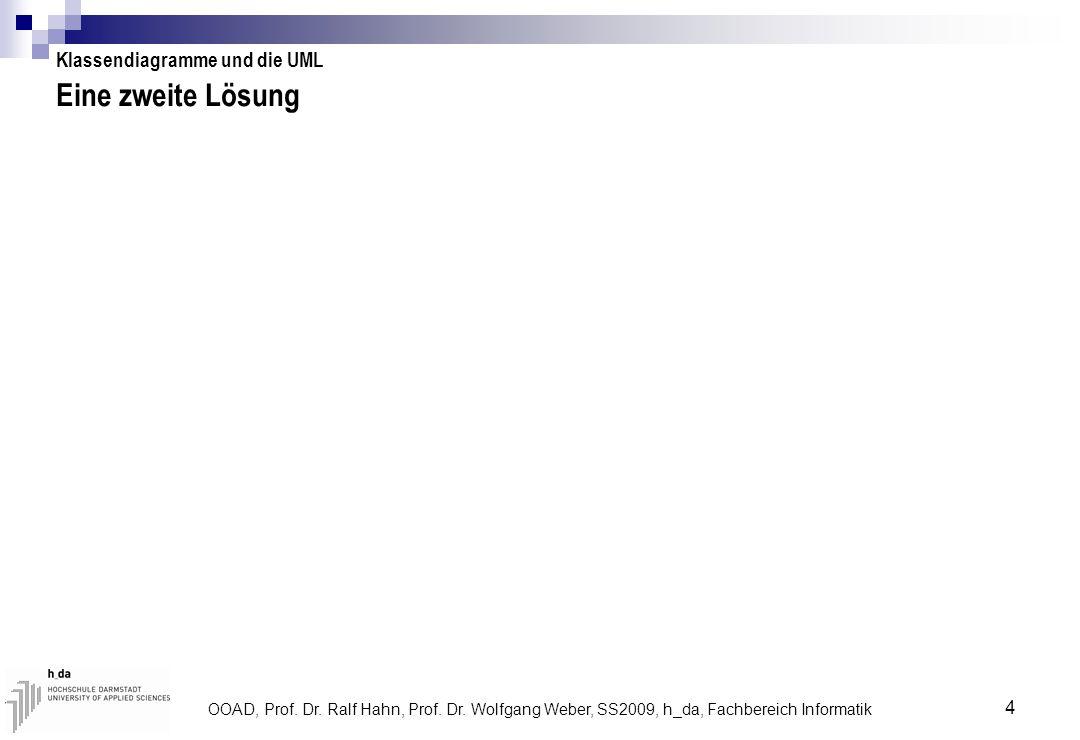 Eine zweite Lösung Klassendiagramme und die UML
