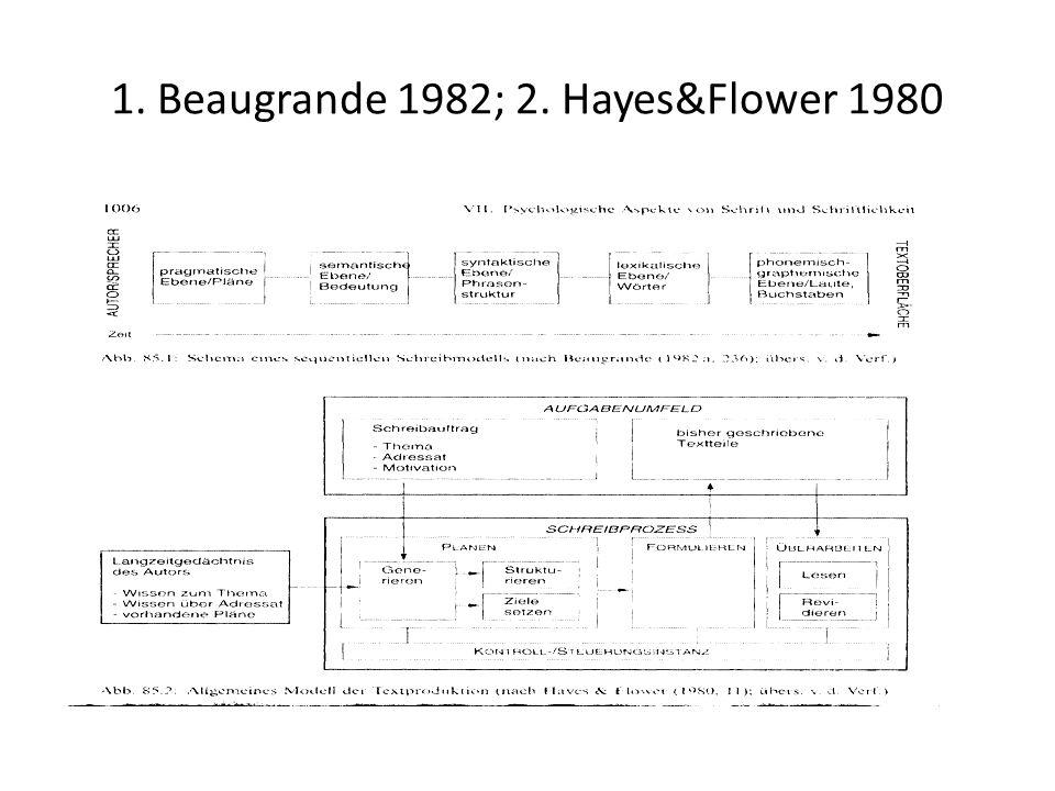 1. Beaugrande 1982; 2. Hayes&Flower 1980