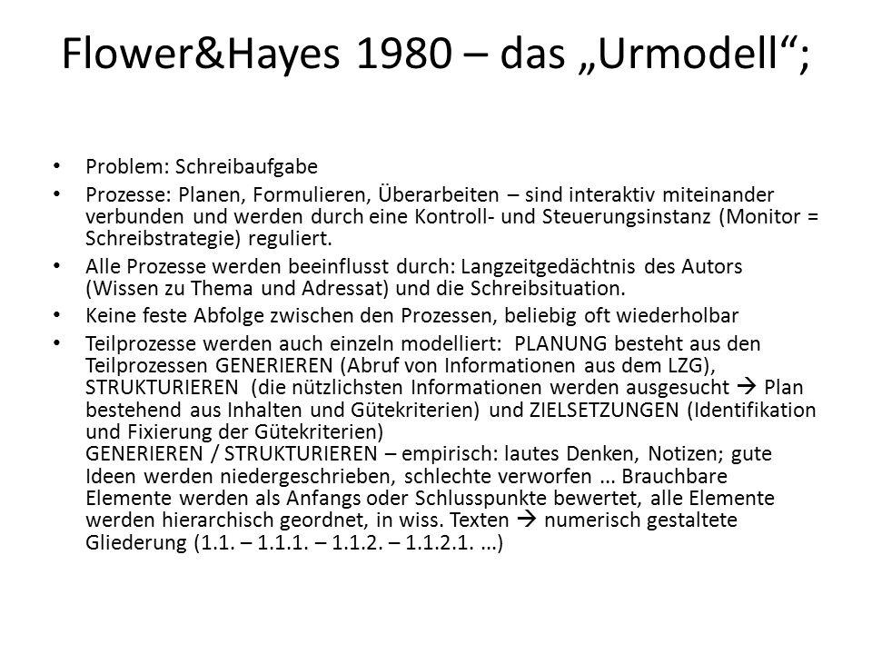 """Flower&Hayes 1980 – das """"Urmodell ;"""