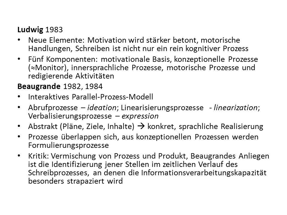 Ludwig 1983 Neue Elemente: Motivation wird stärker betont, motorische Handlungen, Schreiben ist nicht nur ein rein kognitiver Prozess.