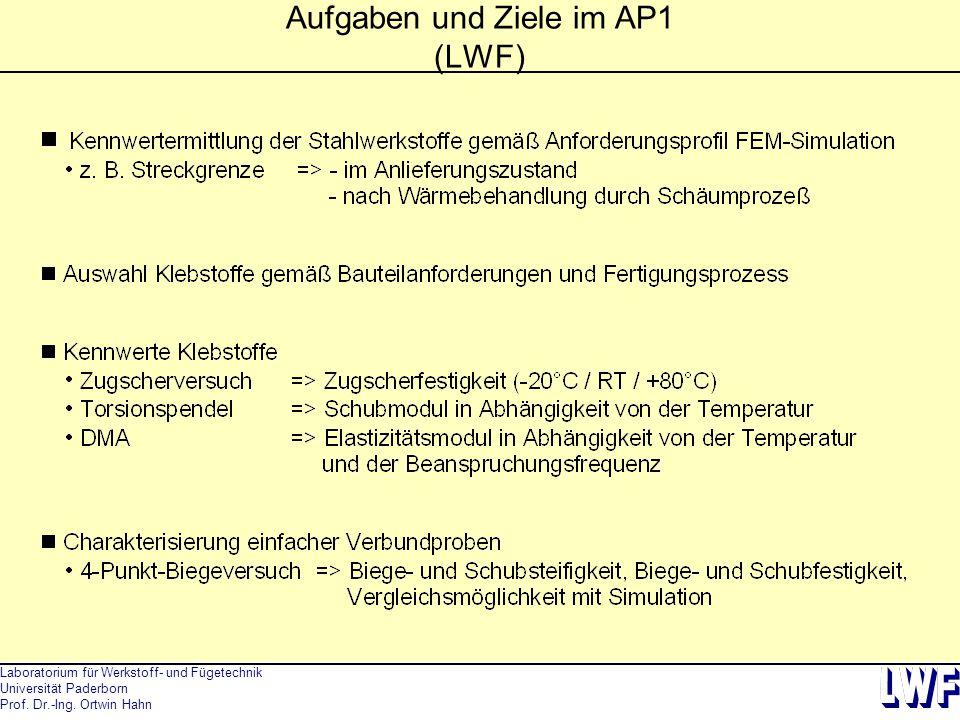 Aufgaben und Ziele im AP1 (LWF)