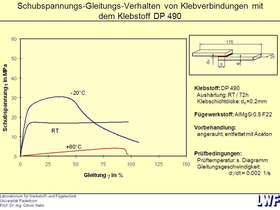 Schubspannungs-Gleitungs-Verhalten von Klebverbindungen mit dem Klebstoff DP 490