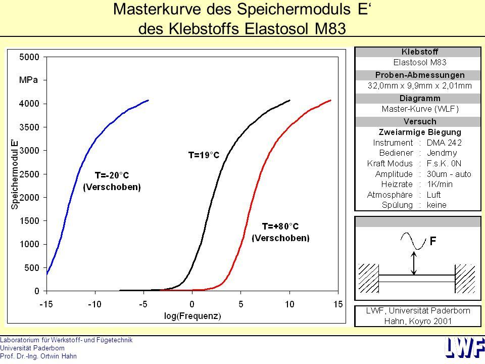 Masterkurve des Speichermoduls E' des Klebstoffs Elastosol M83