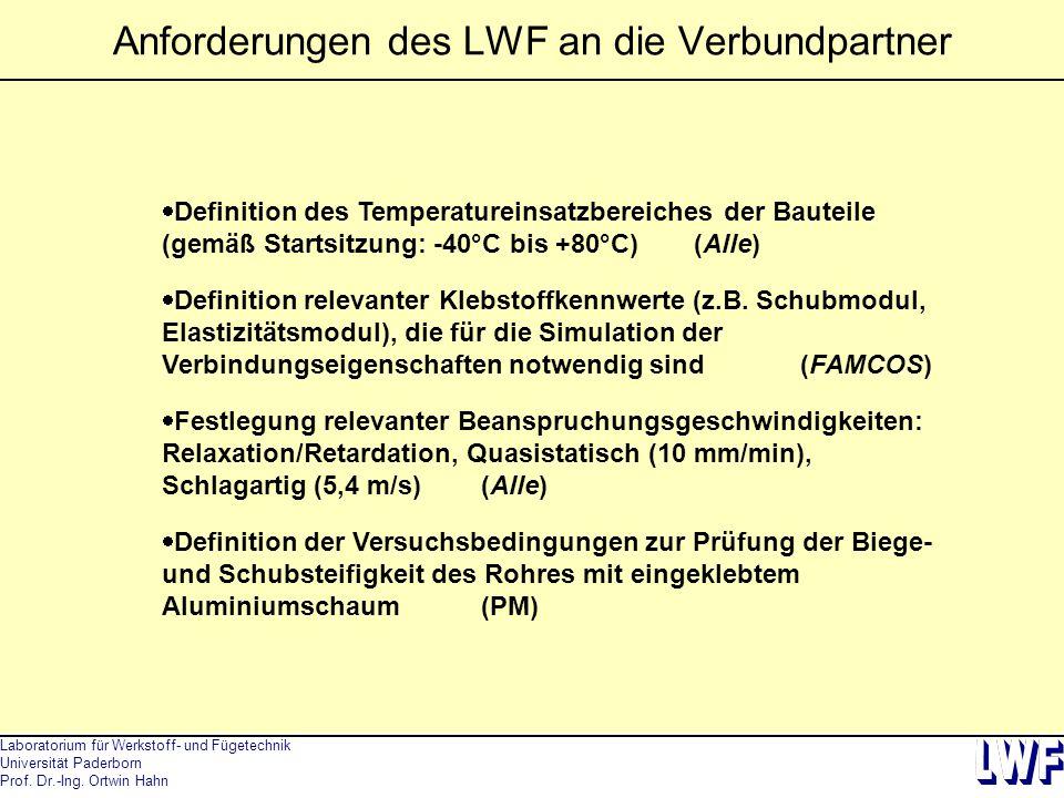Anforderungen des LWF an die Verbundpartner