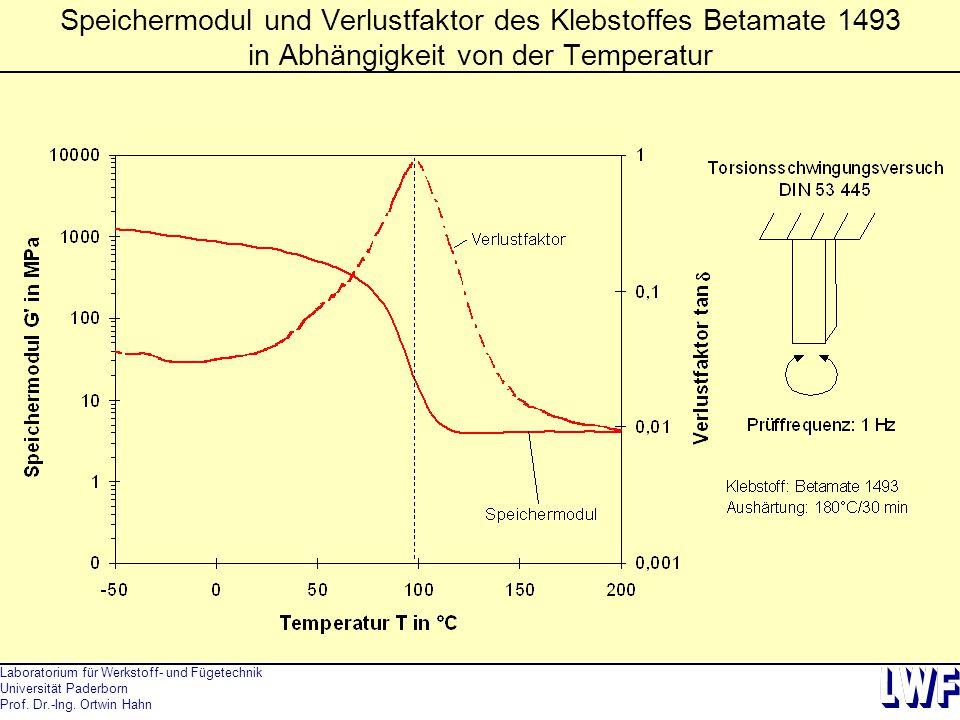 Speichermodul und Verlustfaktor des Klebstoffes Betamate 1493 in Abhängigkeit von der Temperatur