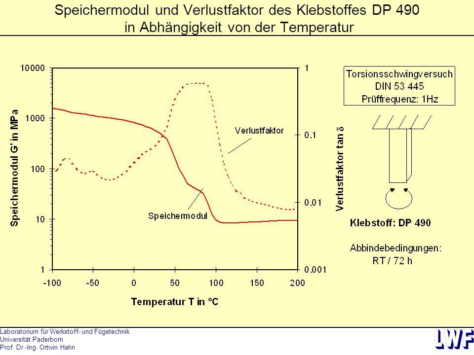 Speichermodul und Verlustfaktor des Klebstoffes DP 490 in Abhängigkeit von der Temperatur