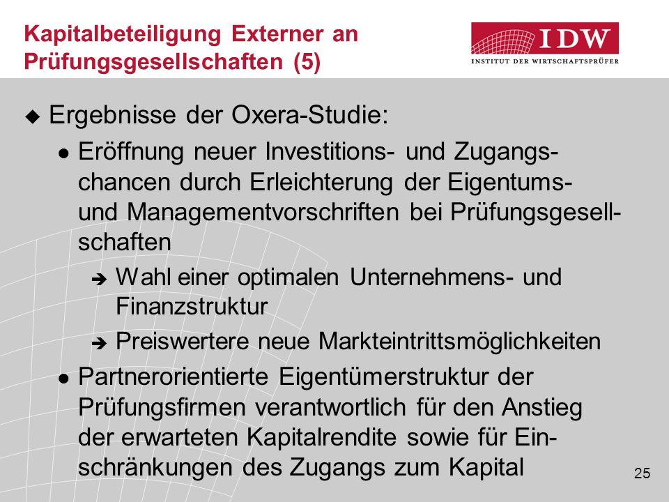 Kapitalbeteiligung Externer an Prüfungsgesellschaften (5)